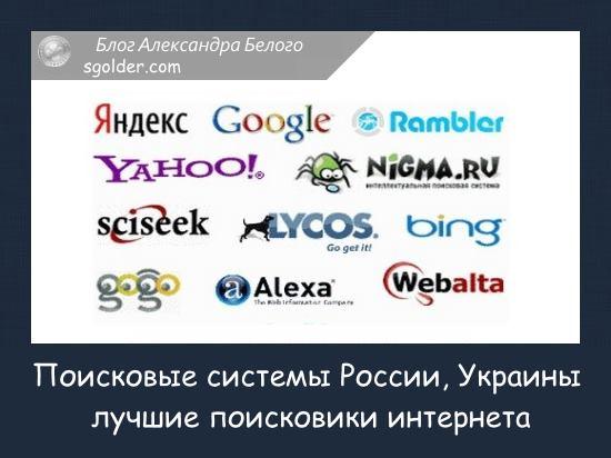 поисковики интернета