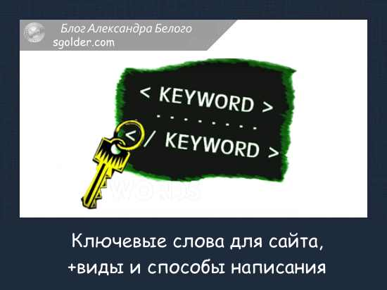 Ключевые слова для сайта