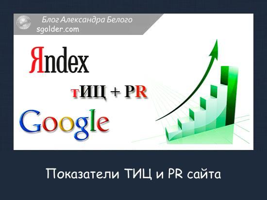 Показатели ТИЦ и PR сайта