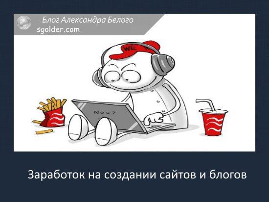 zarabotok-blog